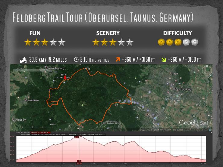 FeldbergTrailTour