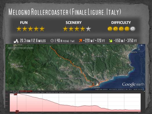 Melogno_Rollercoaster