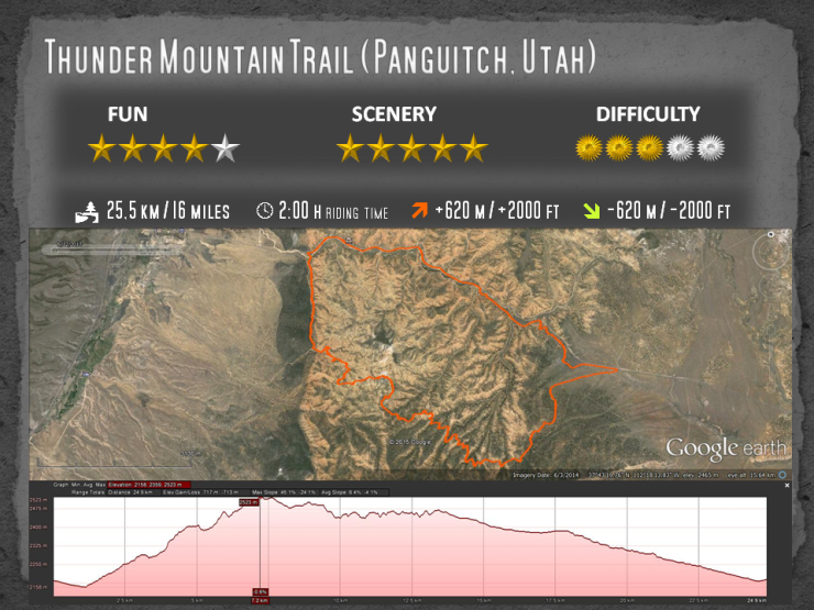 ThunderMountainTrail